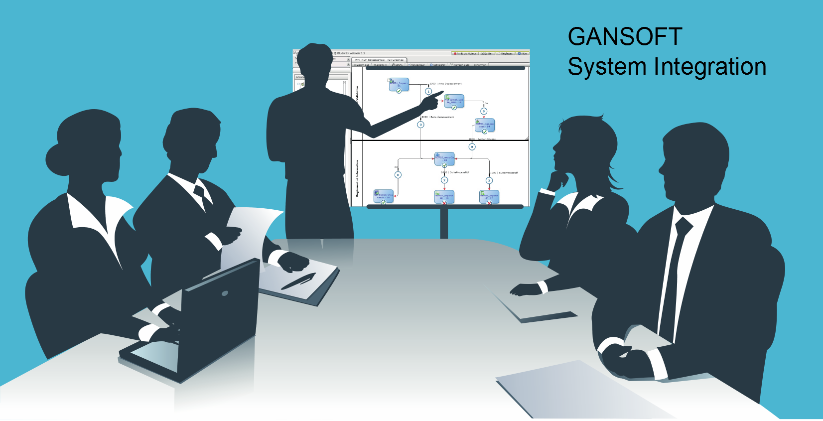 Business Presentation Gansoft
